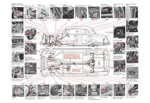 Mercedes Wiring Diagram Library