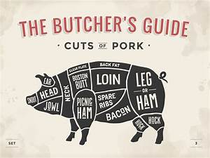 Cooking With Different Cuts Of Pork