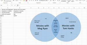 Drawing Venn Diagrams In Excel
