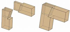 Chair Wood plan: Wood joints hand tools