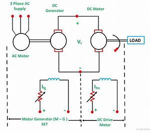Electrical Circuit Diagram Generator