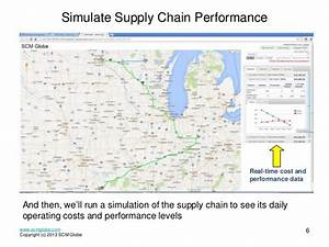 Supply Chains for a Changing World