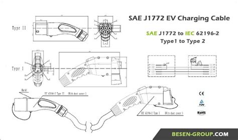 Type1 To Type2 16a Spring Ev Cable J1772 To Iec 62196-2