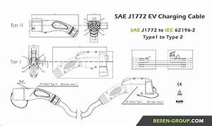 Type1 To Type2 16a Spring Ev Cable J1772 To Iec 62196