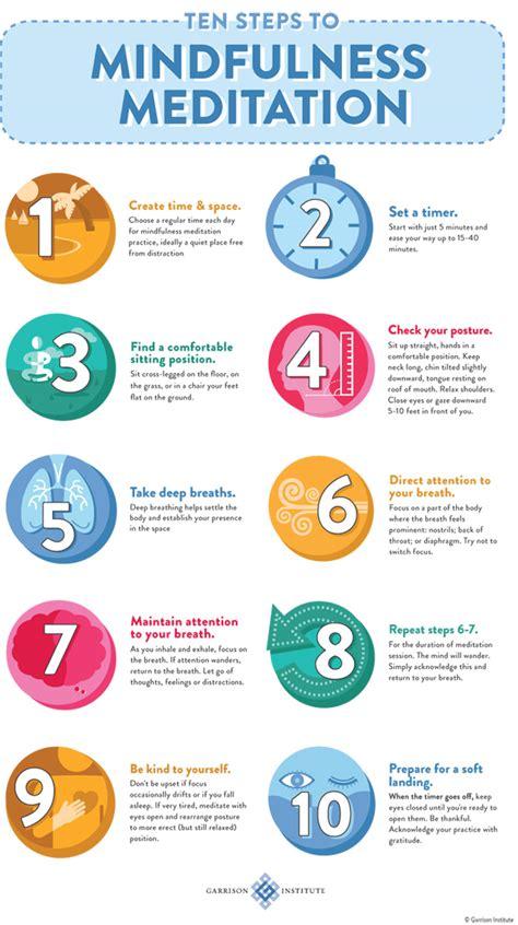 infographic  steps  mindfulness meditation garrison