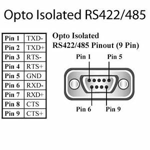 4 port rs422 485 pci serial port card with opto isolation With pin diagram of uc