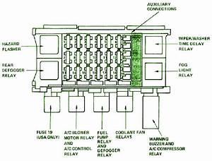 2005 Pontiac Ssei Primary Fuse Box Diagram  U2013 Auto Fuse Box