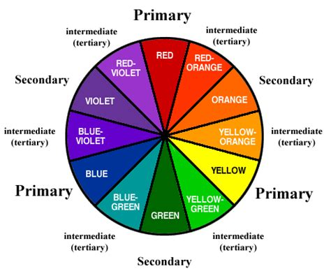 wheel of color color theory desktop publishing