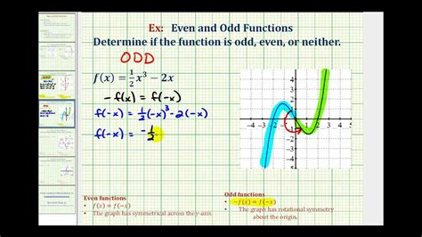 Determine If A Function Is Odd, Even, Or Neither