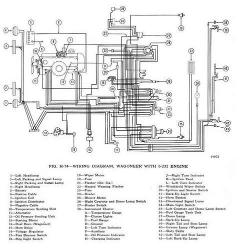 72 Dj5 Wiring Diagram by Tom Oljeep Collins Fsj Wiring Page