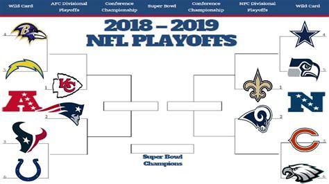 nfl playoff predictions super bowl prediction