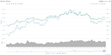 However, its price increases by 70% a few days ago in. Bitcoin Predictions for the next season - CryptoGamble.tips