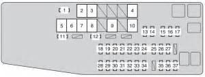 Fuse Box In Toyota Camry : toyota camry from 2012 fuse box diagram auto genius ~ A.2002-acura-tl-radio.info Haus und Dekorationen