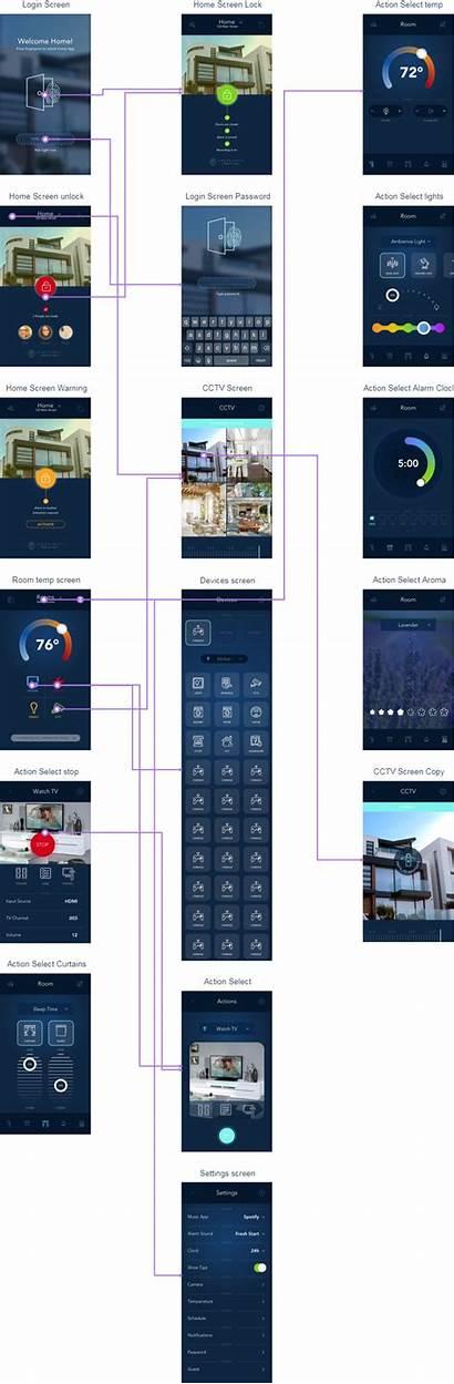 App Project Ui Sketch Behance Designed Well