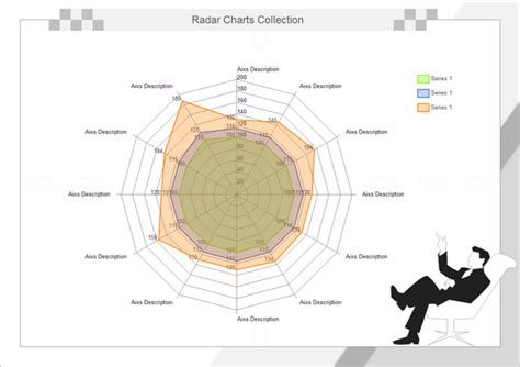 radar chart examples collection