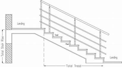 Drawing Staircase Section Typical Riser Treads Number