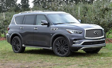Short Report 2019 Infiniti Qx80 Limited Review  Ny Daily