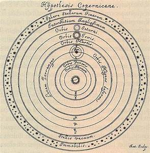 Nicolaus Copernicus Heliocentric Solar System (page 2 ...