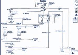 similiar 1997 s10 radio wiring keywords 2000 chevy s10 pick up radio wiring diagram 2000 wiring diagram
