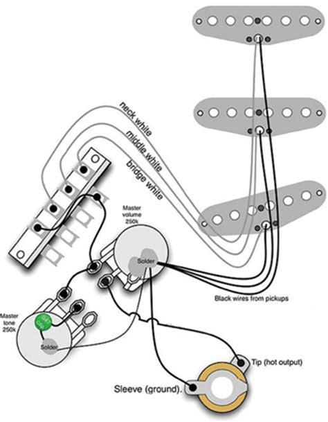 Fender Wiring Schematic 2 1 Volume Tone 5 Way Switch by Fender 169 Kitchen Grudzień 2003