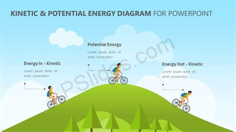 Kinetic And Potential Energy Diagram For Powerpoint Pslides