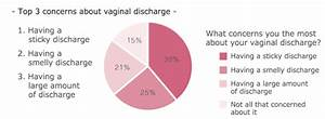 All About Normal and Abnormal Vaginal Discharge-Sofy ...