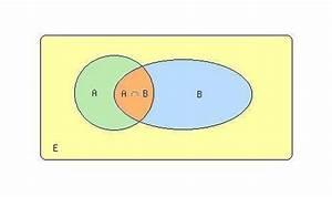 Schnittmenge Berechnen Wahrscheinlichkeit : mp bedingte wahrscheinlichkeiten matroids matheplanet ~ Themetempest.com Abrechnung