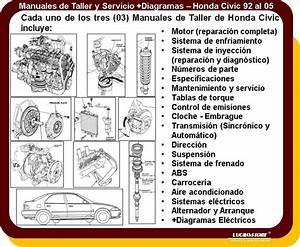 Honda Civic Manual Servicio Taller Reparacion 92 A 05 Espa U00f1o