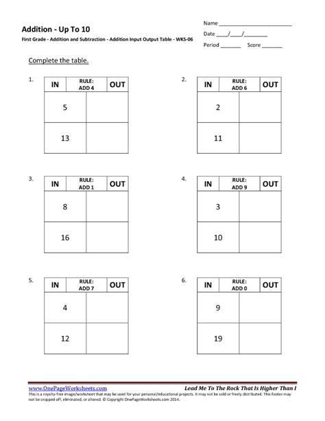3rd Grade Math Input Output Tables Worksheets  Input Output Worksheets