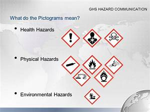 hazard communication and ghs ppt download With ghs health hazard pictogram
