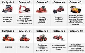 Faut Il Un Permis Pour Conduire Un Tracteur : formations s curit caces pr vention incendie corps humain divers ~ Maxctalentgroup.com Avis de Voitures