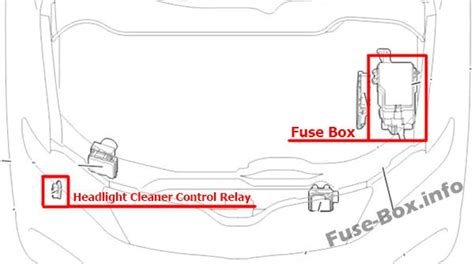 2010 Toyotum Venza Fuse Box by Fuse Box Diagram Gt Toyota Venza 2009 2017