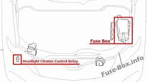 Fuse Box Diagram  U0026gt  Toyota Venza  2009