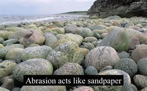 Abrasion Geography