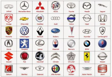 all car logos and names in the list of all car brand logos with companies names worldwide