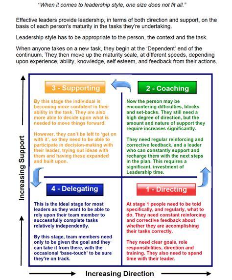 leadership styles google search leadership management