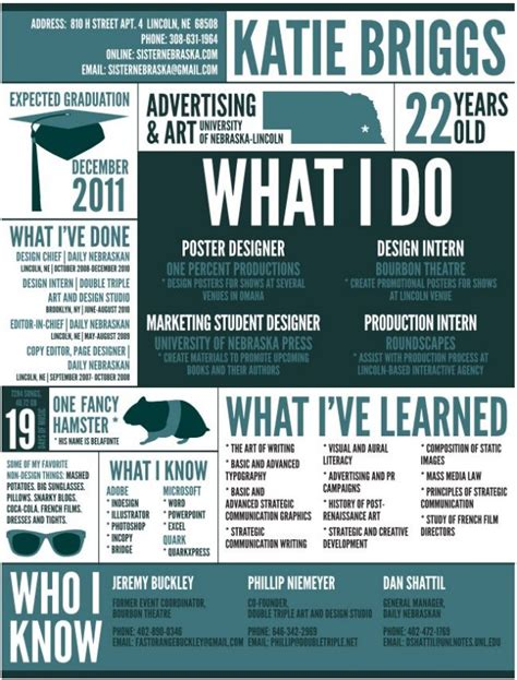 10 creative social media resumes to learn from 3087 on