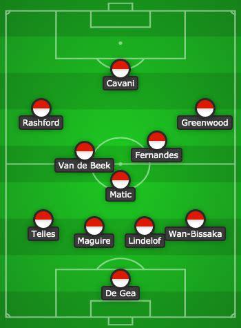 Predicted Man Utd XI vs West Ham (Premier League away ...