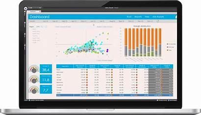 Board Toolkit Performance Business Intelligence Screen Analytics
