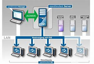 How To Download Citrix Receiver From Web Interface