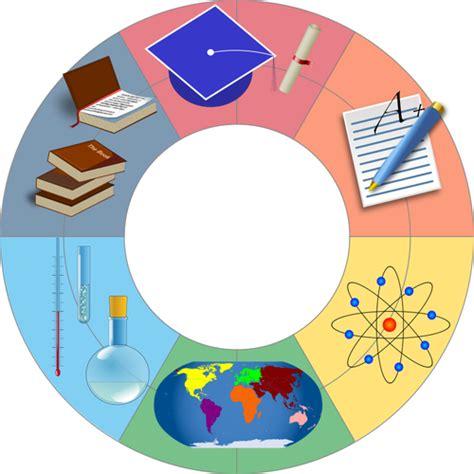pendidikan roda domain publik vektor
