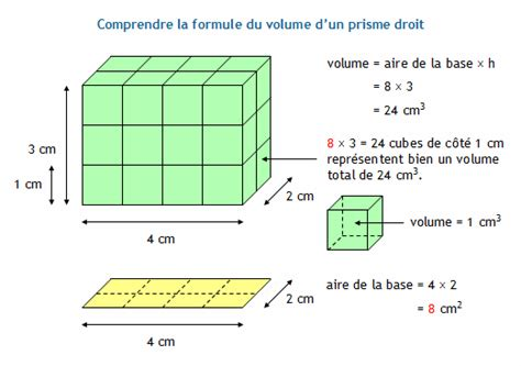 calculer le volume d un aquarium calculer le volume d un prisme droit