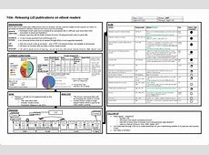 8+ A3 Report Template Expense Report