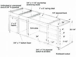 Base Cabinet Depths Standard Kitchen Cabinet Sizes Base