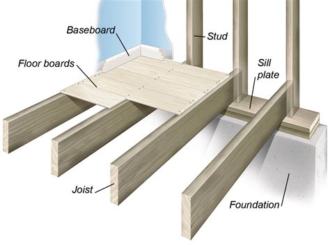 wood floor construction all about wood floor framing and construction diy