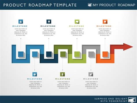 phase  strategy timeline roadmapping powerpoint