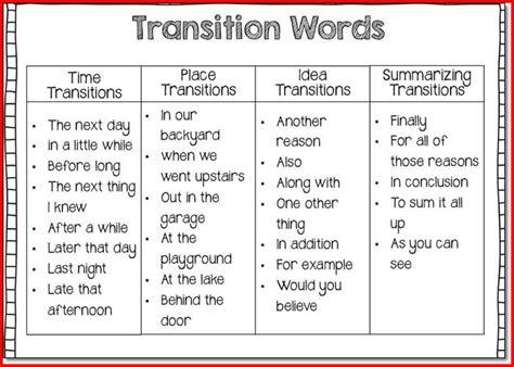 4th Grade Vocabulary Words   Kristal Project Edu #%hash