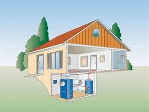 Kosten Luft Wasser Wärmepumpe : luft oder sole w rmepumpen im vergleich heizung ~ Lizthompson.info Haus und Dekorationen