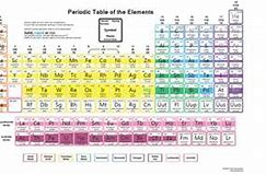 Printable periodic table hd periodic diagrams science high quality images for printable periodic table of elements with urtaz Image collections