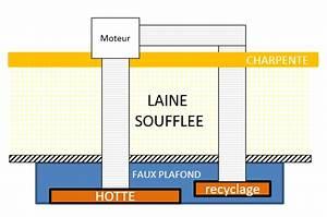 Hotte Moteur Déporté : projet faux plafond hotte avec moteur d port avis svp ~ Premium-room.com Idées de Décoration